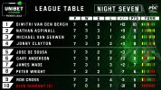 League%20Table%20Night%20Seven.jpg